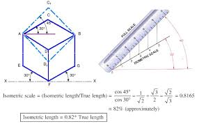 designer u0027s guide to isometric projection u2013 gravit designer u2013 medium