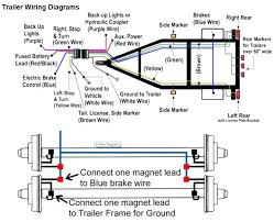 cargo trailer wiring diagram fharates info