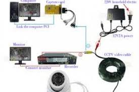 bunker hill security camera 95914 wiring diagram wiring diagram