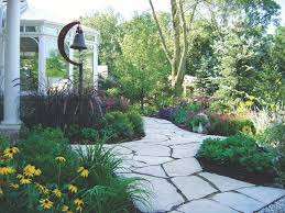 Transform Home Landscape Design Also Home Decoration Ideas With - Landscape design home