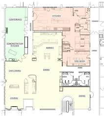 Hospital Kitchen Design The Leaflet Article