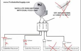 genie wiring diagrams hydraulic and pneumatic wiring diagrams