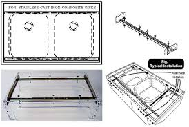 can you replace an undermount sink image of the side to side sink rail installation appliances