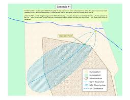 Ua Map Mapping Resources