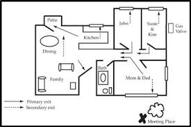 home escape plan be prepared for emergencies evacuation plan emergency