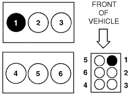 solved what is the firing order for a ford freestar 4 2l fixya