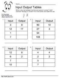 input output table worksheets for basic operations worksheets