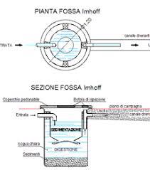 vasche dwg vasca imhoff dwg fossa biologica