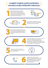 email mandiri mandiri sekuritas online trading trusted partner to prosper