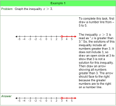 lesson 6 2 graphing inequalities