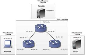 Anonymous Dns Amplification Attacks For by Evaluation Of Tftp Ddos Amplification Attack Sciencedirect