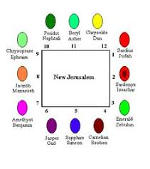 12 tribes stones stones of each of the 12 tribes of israel miscellaneous