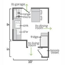 Small Kitchen Floor Plans Zspmed Of Small Kitchen Floor Plans Fancy About Remodel Home