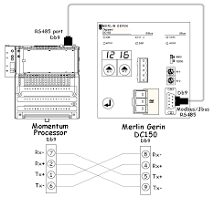 rs485 communication wiring diagram for a momentum processor to a