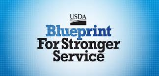 usda customer help desk making usda work better for you usda results medium