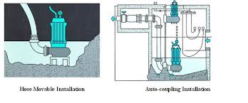 submersible well pump installation diagram buy submersible well