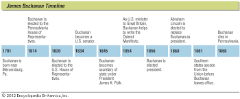 What Does The Presidents Cabinet Do James Buchanan Facts U0026 Accomplishments Britannica Com