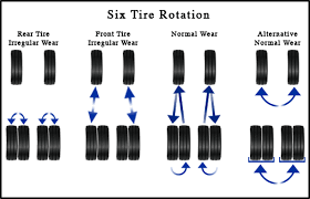 Tire Chains Costco Stylish Idea Tire Rotation And Balance Tire Balancing Special Near