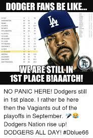 La Dodgers Memes - dodger fans be like 77 6 n 63 nl east washington miami atlanta ny