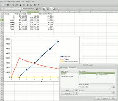Spreadsheet Graphs And Charts Making A Double Line Graph With Proper Data In Libre Office Calc