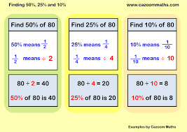 percentage worksheets with answers gcse percentages worksheets
