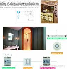 bathroom and kitchen dalipro technology