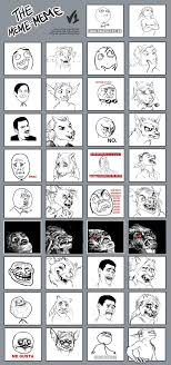 List Of All Memes - the meme meme v1 by celdragon on deviantart