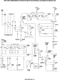 1998 jeep cherokee wiring diagrams pdf to instrument cluster