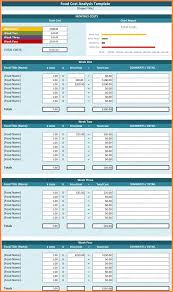 Catering Spreadsheet 8 Food Cost Analysis Spreadsheet Excel Spreadsheets Group