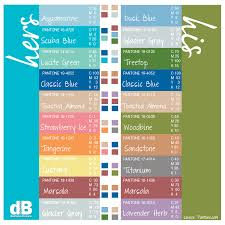 color trends spring 2015 google претрага color texture