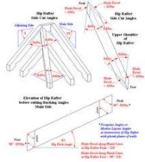 Irregular Hip Roof Framing Irregular Hip Roof Plan Angles And Jack Rafter Compound Angles