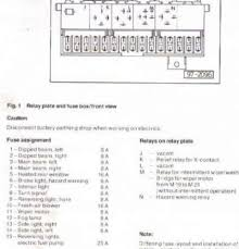 vw transporter t4 fuse box diagram vw wiring diagrams collection