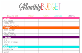 Spreadsheet For Budgeting Monthly Budget Maker Template