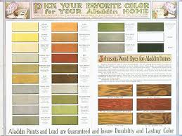 paint color schemes for homes laura williams