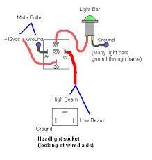 Installing Light Bar Thinking Of Installing A Light Bar Kawasaki Motorcycle Forums