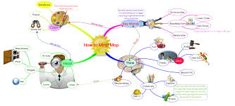 Resume Career Builder Mind Mapping Writer S Block Latest Resume Template