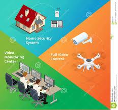 alarm system security system security camera security control