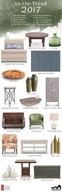 home decorating trends 2017 355 best design trends 2017 images on pinterest apartments