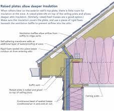Insulation For Ceilings by Insulating A 5 12 Scissor Truss System Greenbuildingadvisor Com