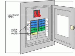 how to map house electrical circuits