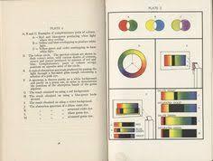 paint colour chart u0027berger kem cote u0027 margaret lord was colour