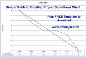 Excel Spreadsheet Project Management Agile Project Management Excel Template And Scrum Templates