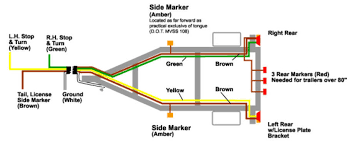 wiring diagram 4 flat trailer wiring diagram 7 blade trailer plug