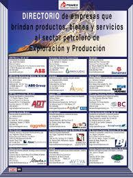 directorio comercial de empresas y negocios en mxico directorio de empresas que brindan productos bienes y servicios al