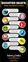 All You Need To Know by Parents All You Need To Know About Booster Seats Visual Ly