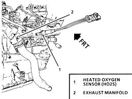 2001 ford f150 oxygen sensor location repair guides electronic engine controls oxygen sensor