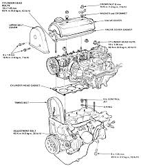 engine head gasket diagram engine wiring diagrams instruction