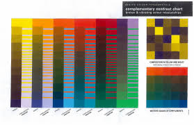 onewhirleddesign colour theory