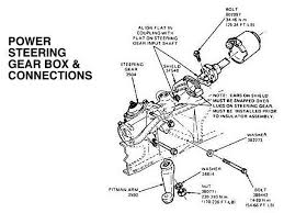ford f150 1997 to 2003 how to repair steering box leak ford trucks