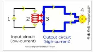 how does an electromagnetic relay trip a circuit breaker